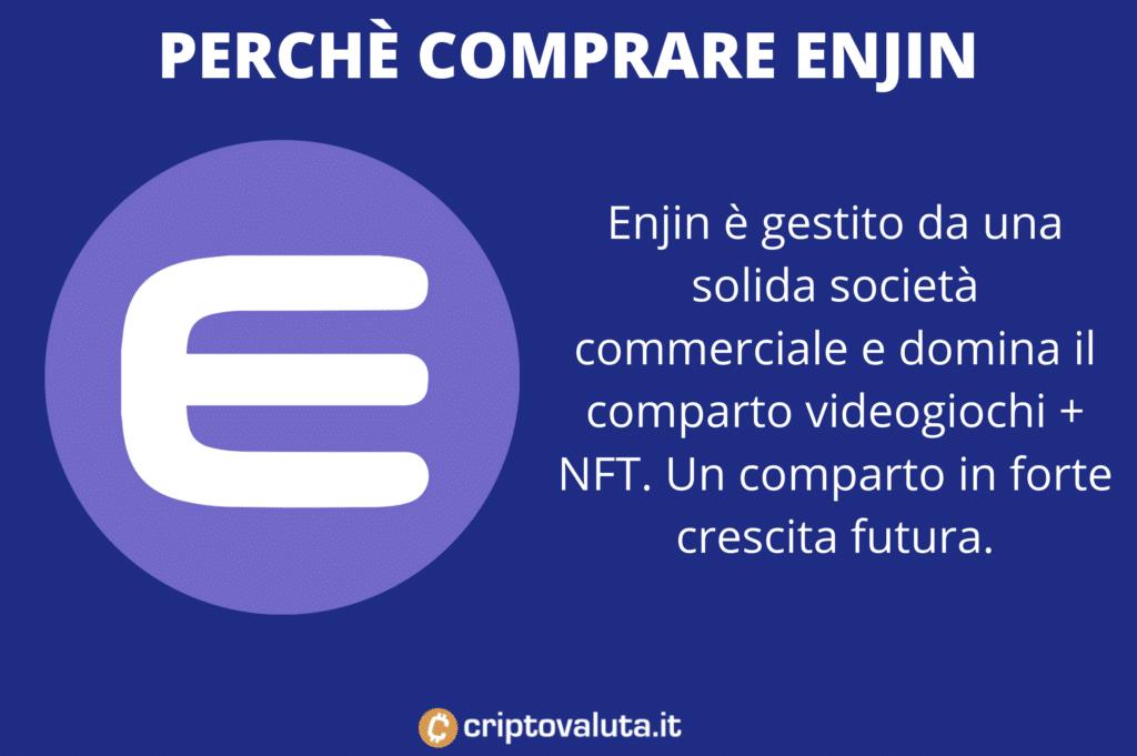 Perché comprare Enjin Coin - a cura di Criptovaluta.it