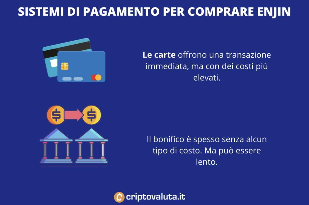 Sistemi di pagamento per comprare Enjin Coin - a cura di Criptovaluta.it