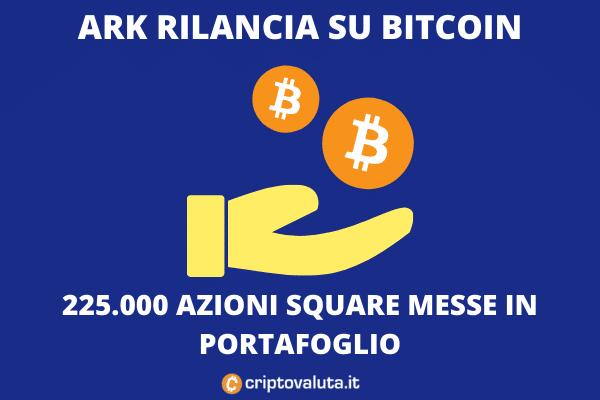 Ark Invest compra 225k azioni Square
