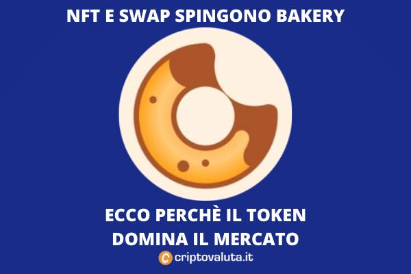 Bakery - il boom sul mercato - l'analisi di Criptovaluta.it