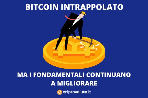 strumenti di analisi bitcoin)