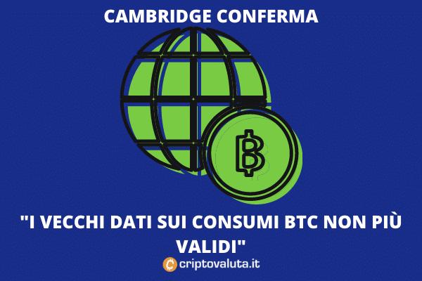 automatizza il commercio bitcoin revisione del commercio automatico bitcoin