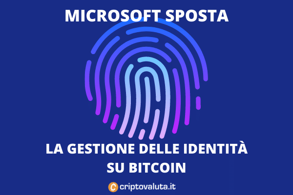 ION di MICROSOFT - ID su Bitcoin Blockchain