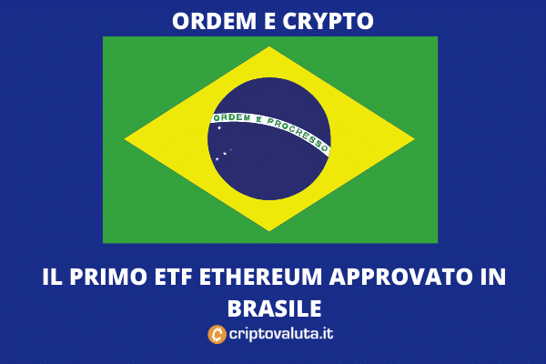 LATAM - primo ETF ethereum in Brasile