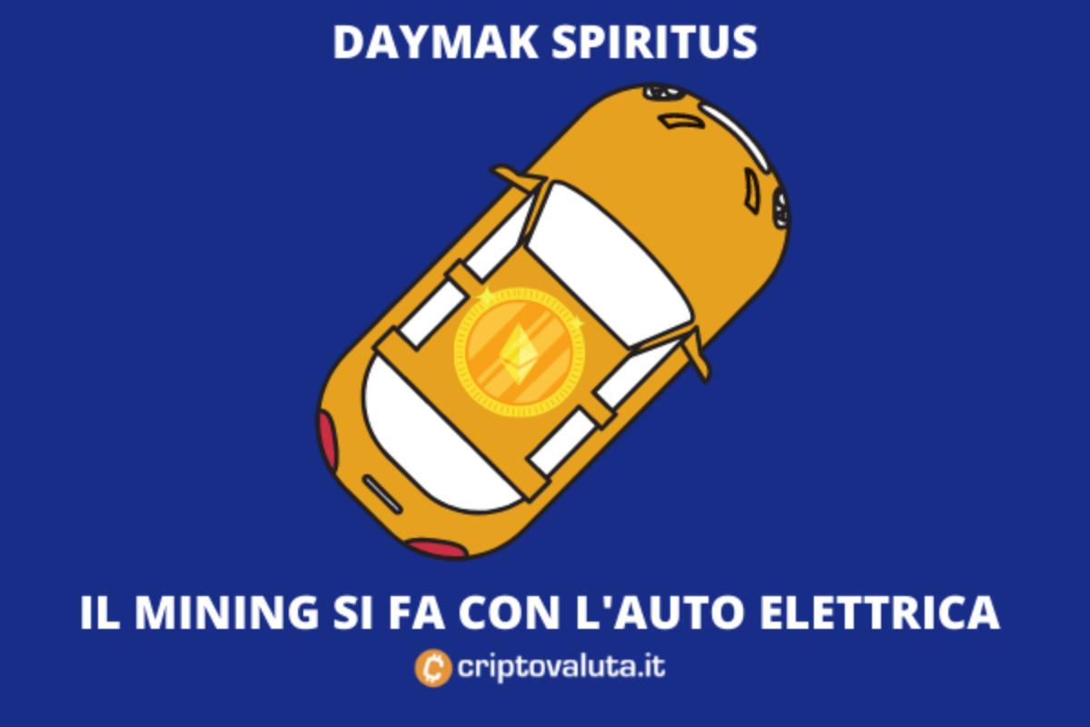 auto investe in criptovaluta su cosa investire nel forex