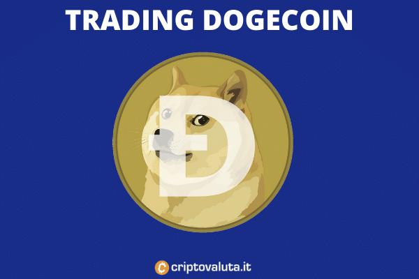 Approfondimento completo di Criptovaluta.it al trading Dogecoin