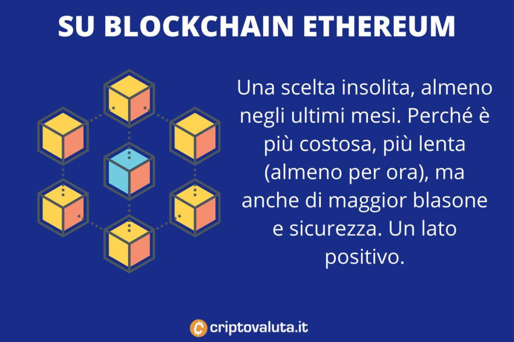 Shiba su Ethereum - infografica di Criptovaluta.it
