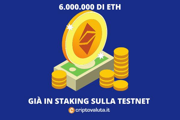 Staking Ethereum - raggiunti 6 milioni - di Criptovaluta.it