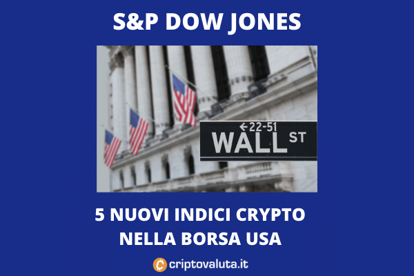 240 token crypto sugli indici di Dow Jones