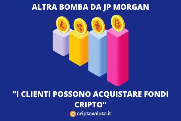 Fondi BTC e Crypto per I clienti JP Morgan