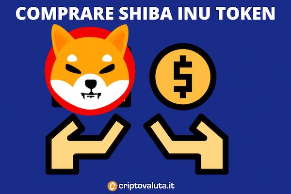 Guida per comprare SHIB di Criptovaluta.it - con analisi degli exchange e delle modalità di acquisto migliori