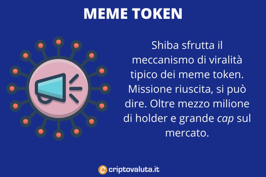 Meme token Shib - spiegazione in infografica di Criptovaluta.it