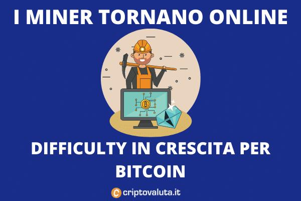 Bitcoin aumento difficulty - di Criptovaluta.it