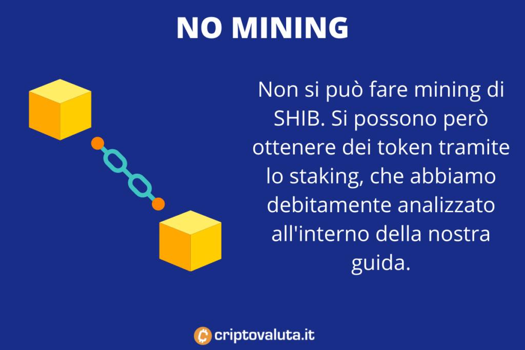 Mining Shiba Token - a cura di Criptovaluta.it