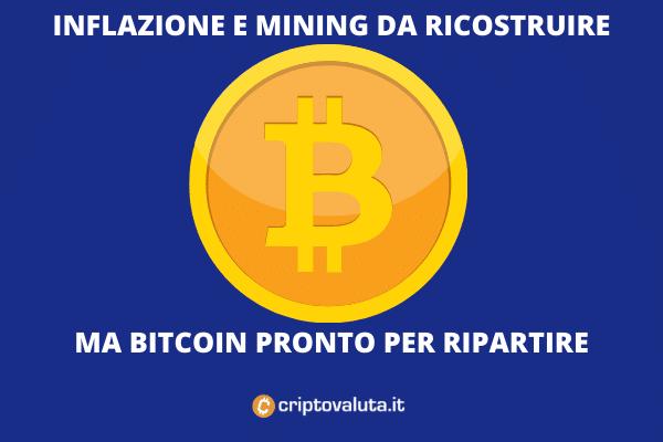 Bitcoin - consolidazione prima del boom- di Criptovaluta.it