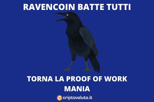 Ravencoin domina la settimana - ecco perché