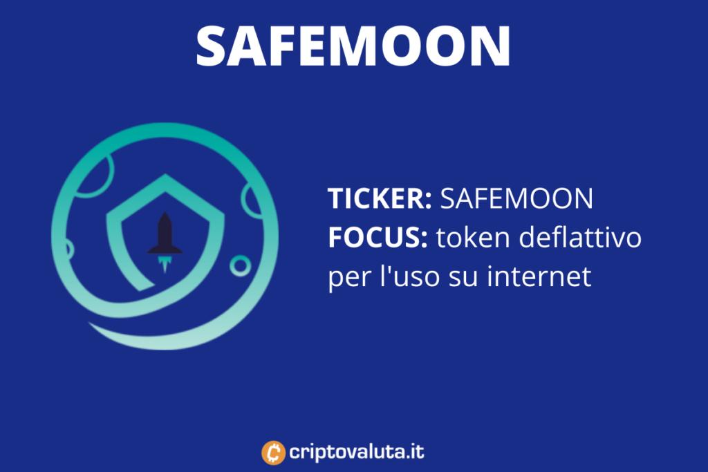 Safemoon - la scheda riassuntiva di Criptovaluta.it