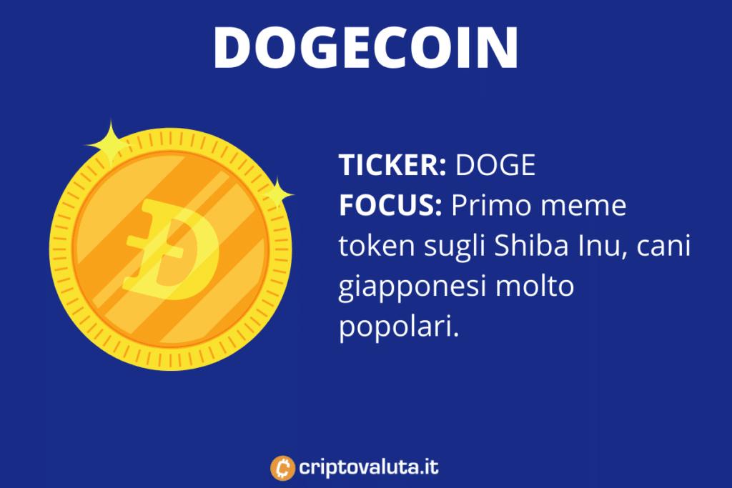 Dogecoin - scheda riassuntiva di Criptovaluta.it