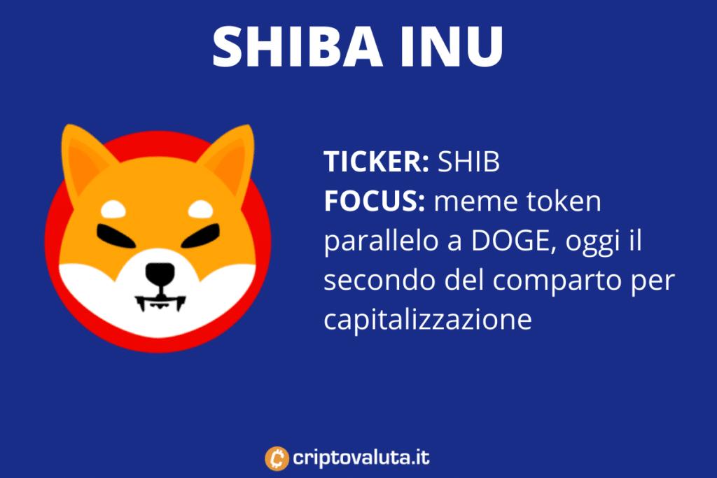 SHIB - scheda riassuntiva di Criptovaluta.it