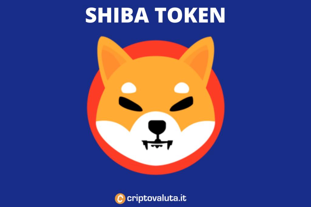 Shiba Inu Token - la guida di Criptovaluta.it - con approfondimenti e infografiche