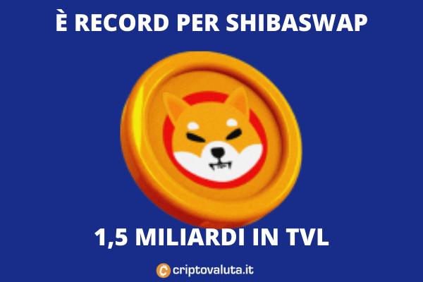 Record ShibaSwap - a cura di Criptovaluta.it