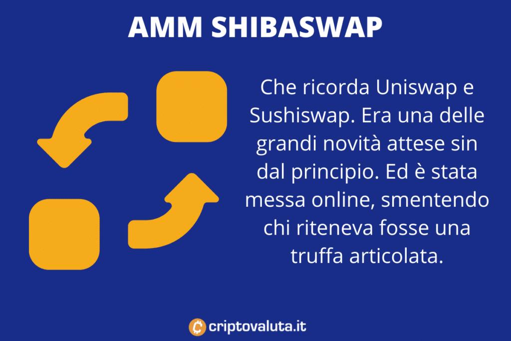 AMM ShibaSwap - a cura di Criptovaluta.it