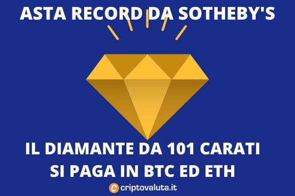 Asta Record Bitcoin ed Ethereum su u diamante da 101 carati