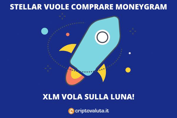 moneygram stellar acquisizione