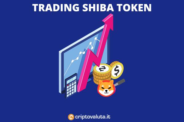 Shiba token trading - approfondimento completo di Criptovaluta.it.