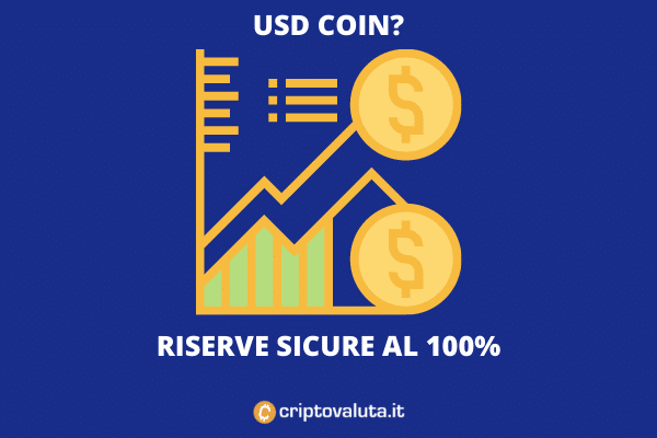 Report USD - riserve 100% sicure