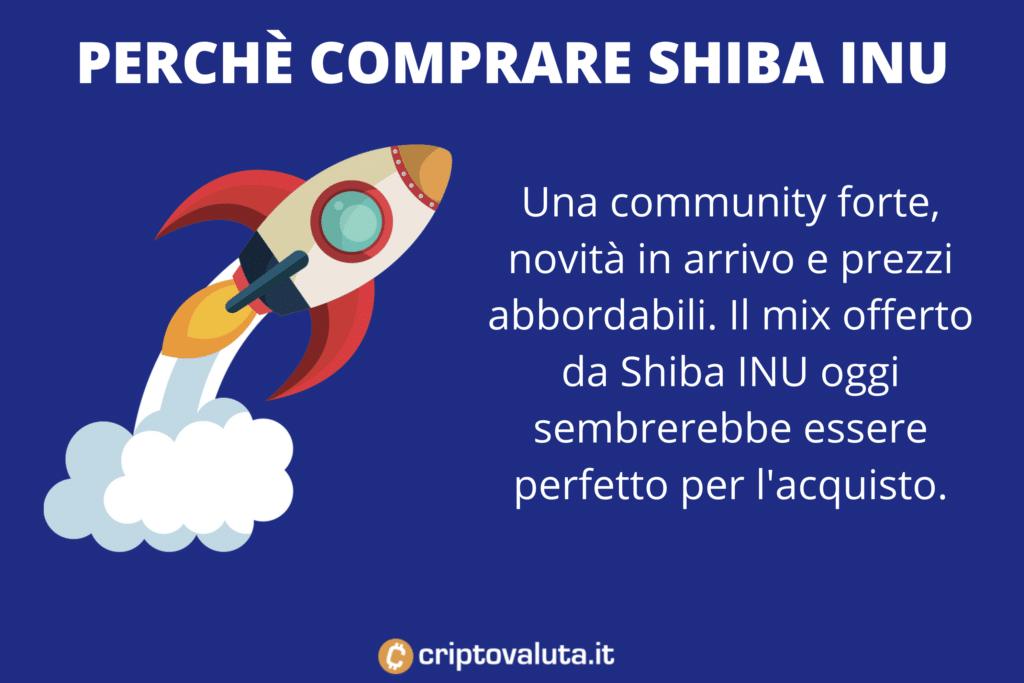 Conviene comprare SHIBA - di Criptovaluta.it