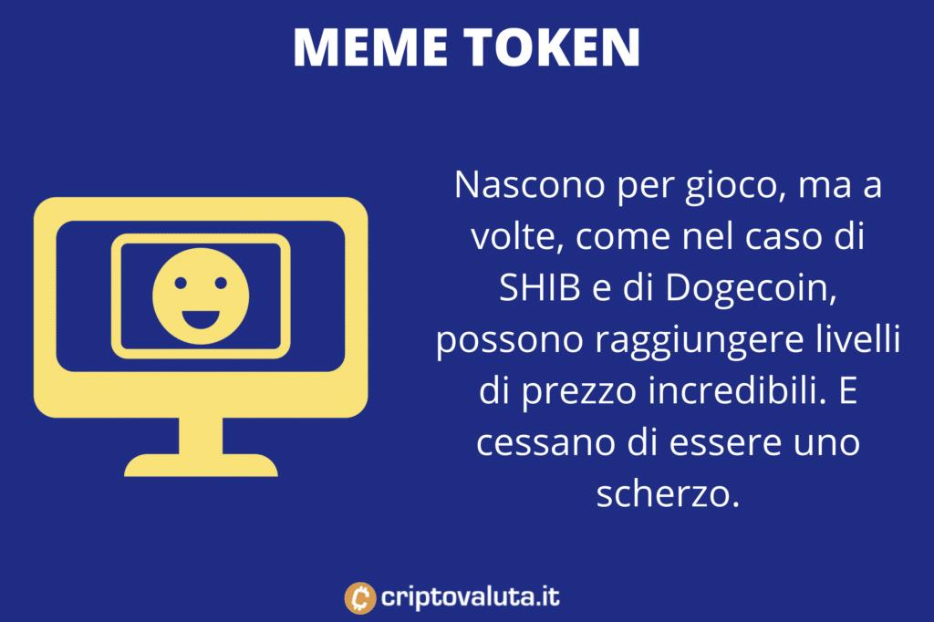 Meme token SHIB - infografica di Criptovaluta.it