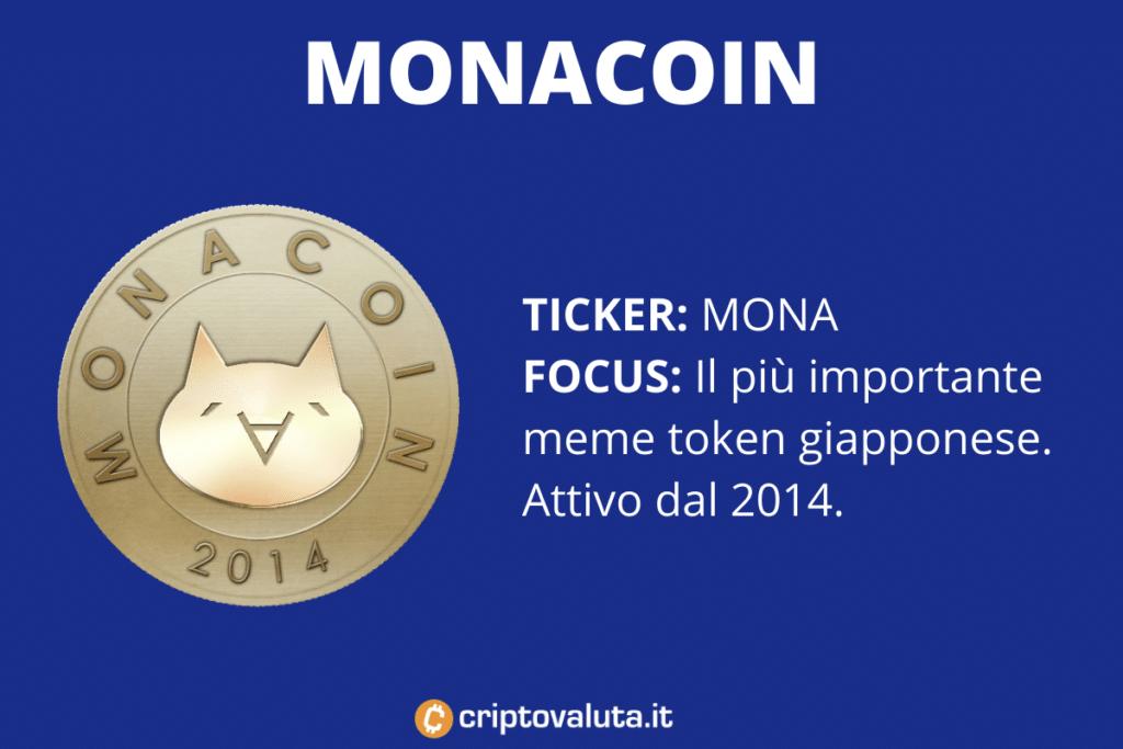 MonaCoin - scheda riassuntiva - di Criptovaluta.it