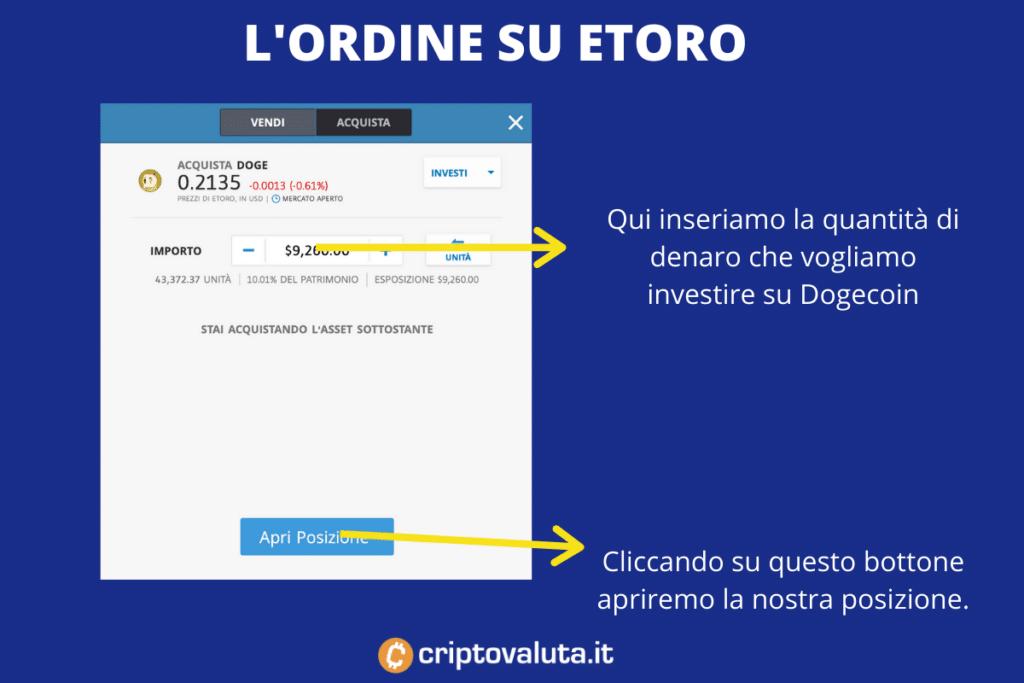 Ordine su eToro - schermata infografica di Criptovaluta.it