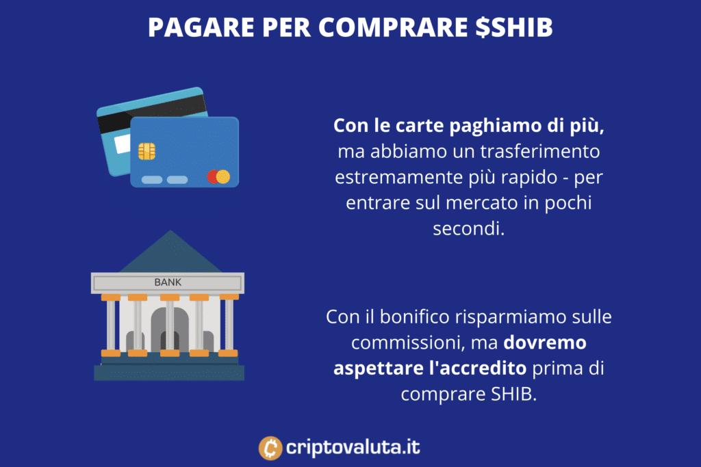 Le modalità di pagamento per comprare SHIB - di Criptovaluta.it