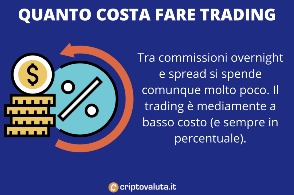 Costi e commissioni trading su Dogecoin - di Criptovaluta.it