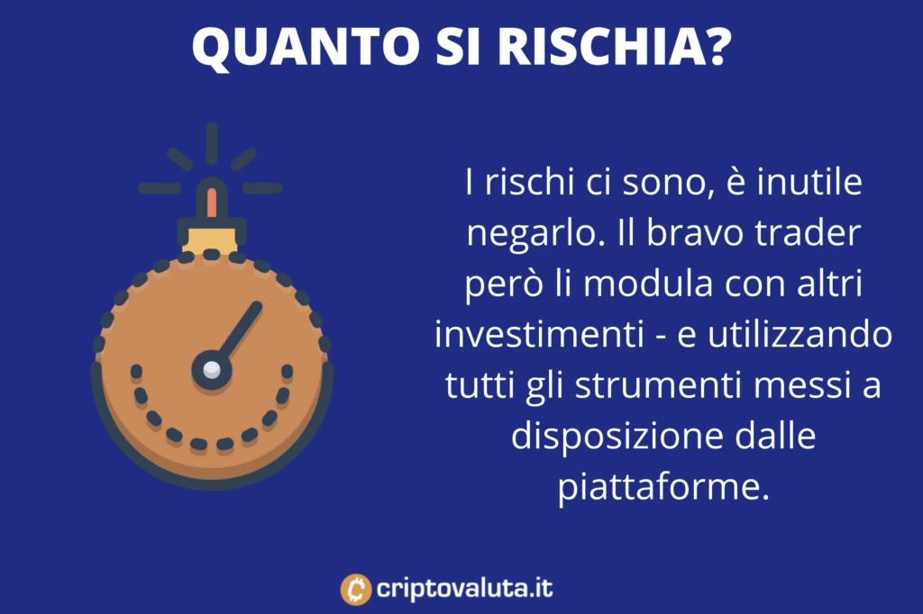 Rischio Dogecoin Trading - di Criptovaluta.it