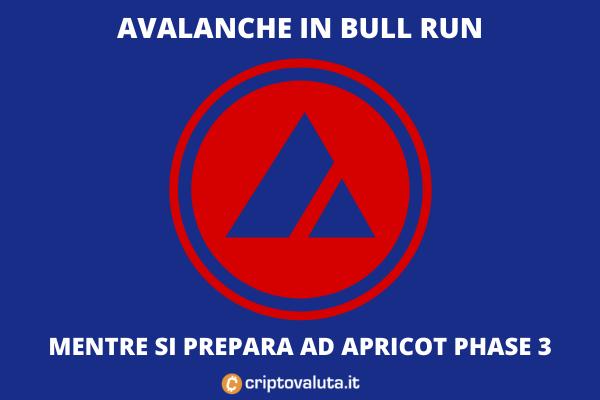 Avalanche vola sul mercato grazie ad AP3 - di Criptovaluta.it