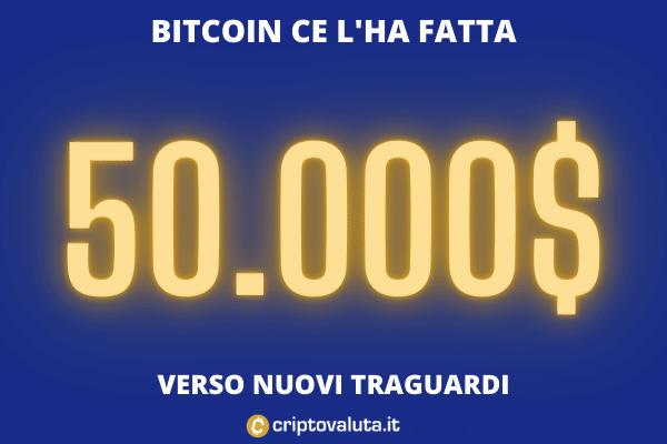 50.000 BTC corsa - di Criptovaluta.it