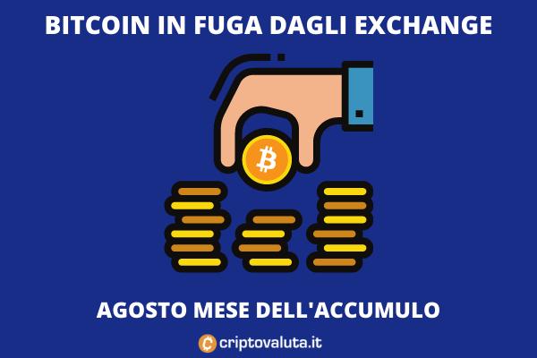 Bitcoin: grande outflow dagli exchange - fase di accumulo conclusa