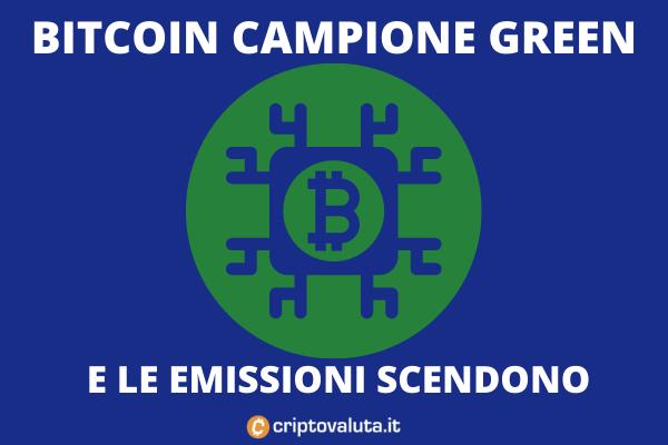 Inquinamento di Bitcoin - la guida di Criptovaluta.it sui dati di McCook