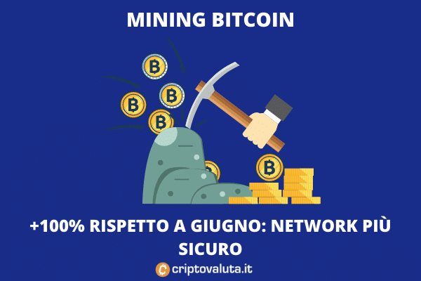 decimali bitcoin