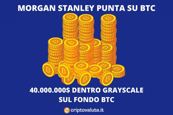 Morgan Stanley Bitcoin Trust Grayscale - analisi di Criptovaluta.it