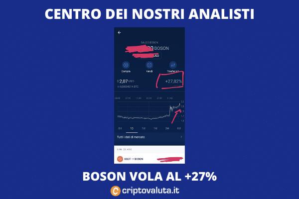 La corsa di Boson - come nelle previsioni di Criptovaluta.it