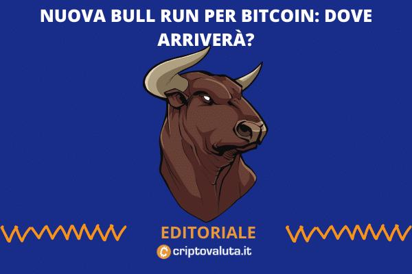 prossimo mercato toro crypto