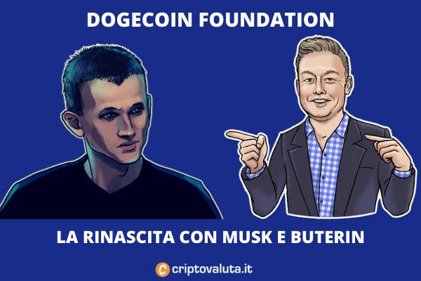 Buterin Musk fondazione Dogecoin - di Criptovaluta.it