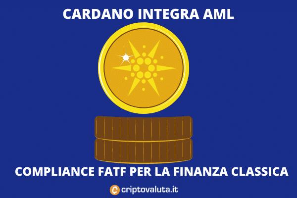 Cardano AML - la guida di Criptovaluta.it
