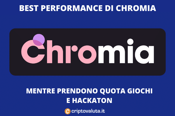 Chromia best performance - l'analisi di Criptovaluta.it