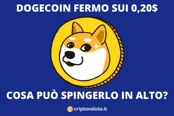 Dogecoin 0,20 - analisi tecnica di Criptovaluta.it