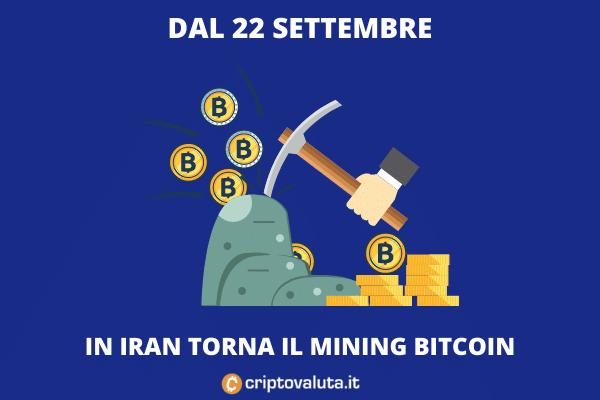 Iran ban mining interrotto dal 22 settembre
